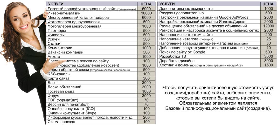 Прайс лист создание сайта компания высота иркутск официальный сайт